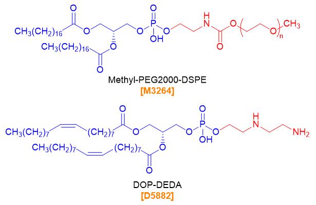 Methly-PEG2000-DSPE, DOP-DEDA