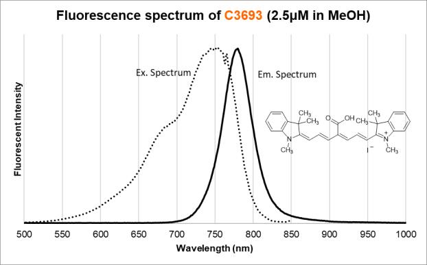 Fluorescence Spectra of C3693