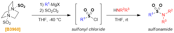 Synthesis of sulfonamides using DABSO