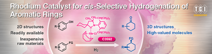 Rhodium Catalyst for cis-Selective Hydrogenation of Aromatic Rings