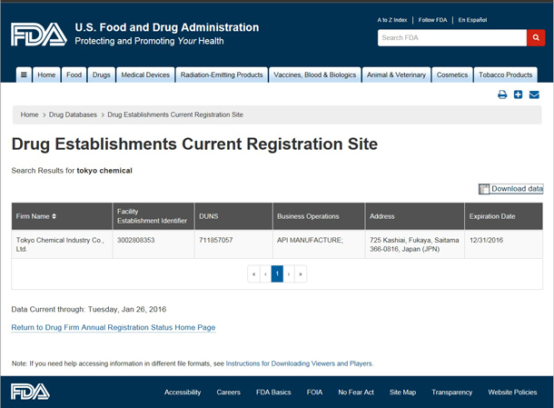 FDA Registration Status